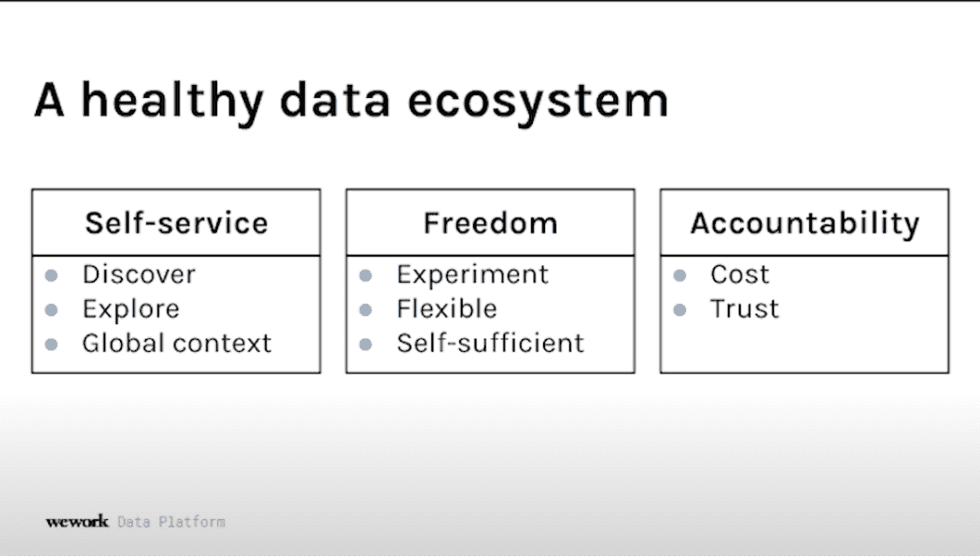 marquez-a-healthy-data-ecosystem